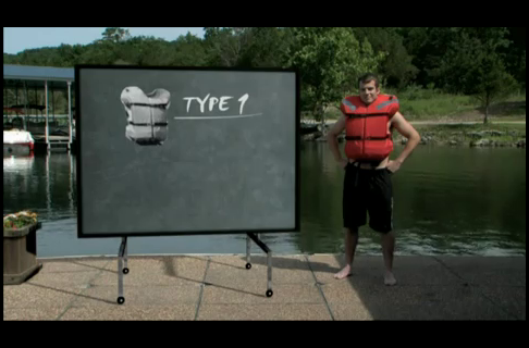 Understanding the Different Types of Life Jackets